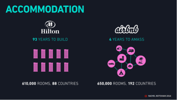 Airbnb-scale